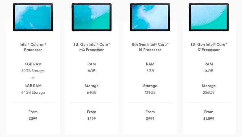 google pixel slate spec pricing sc ap 01