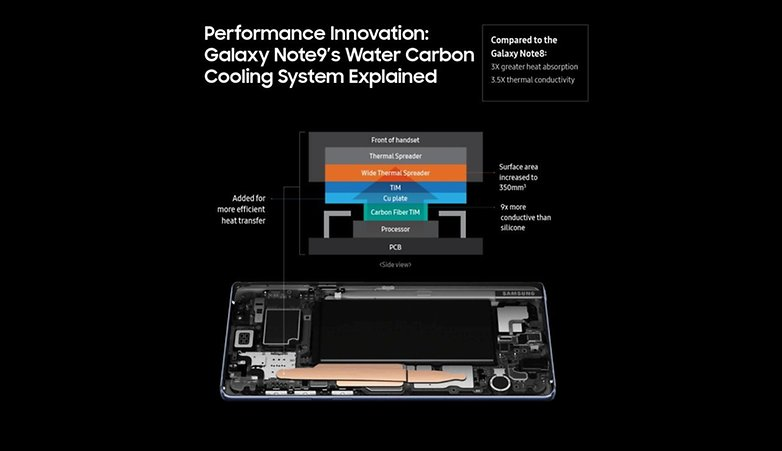 samsung galaxy note 9 cooling system samsung 01