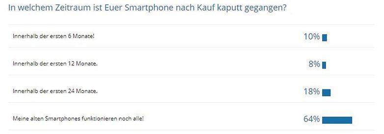 smartphone killer poll 02