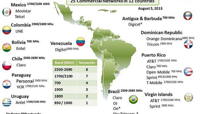 Brasil lidera 4G na América Latina