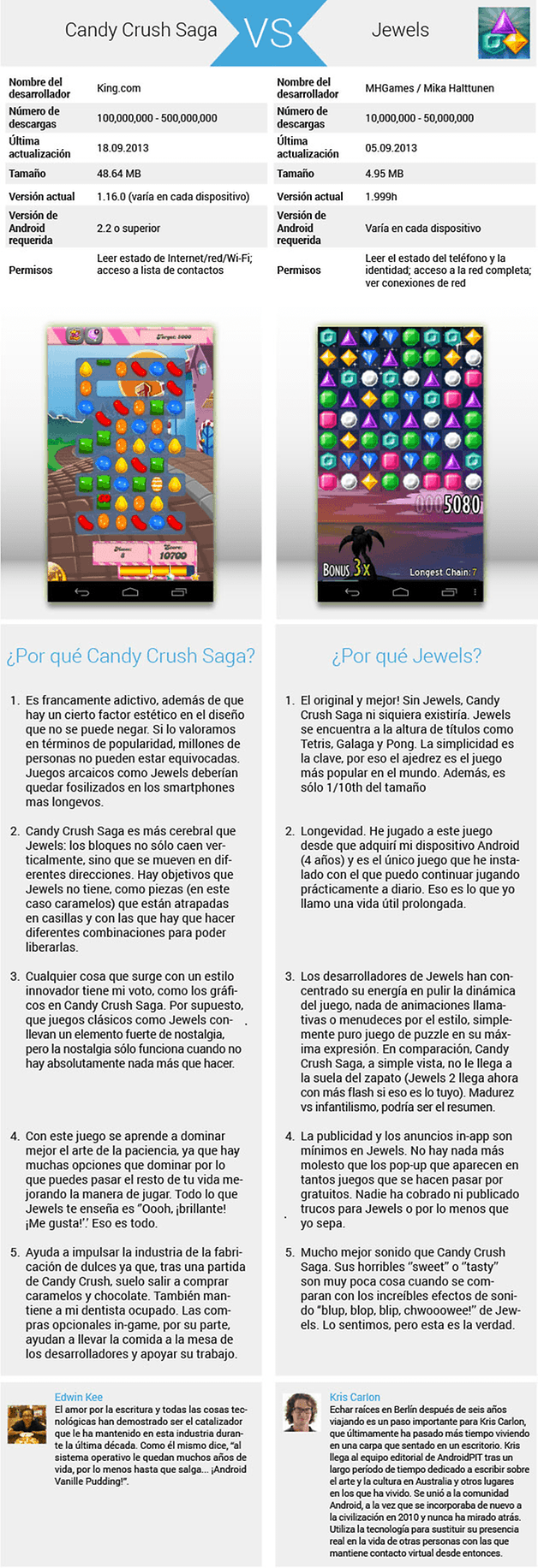 candy crush jewels es