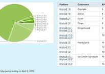 Android 4.0 Ice Cream Sandwich nur auf 2.9 Prozent aller Geräte - nicht gut!