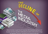 [Infographic] The Decline Of The Media Industry