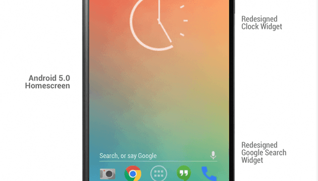 Design Concept of Android 5.0 Key Lime Pie