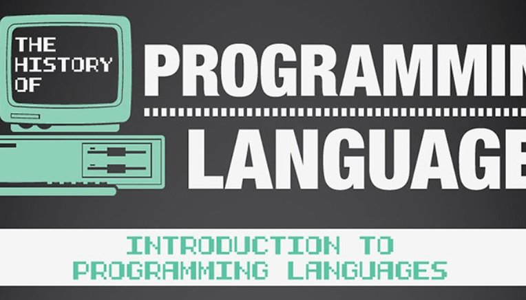 [Infographic] A History of Programming Languages