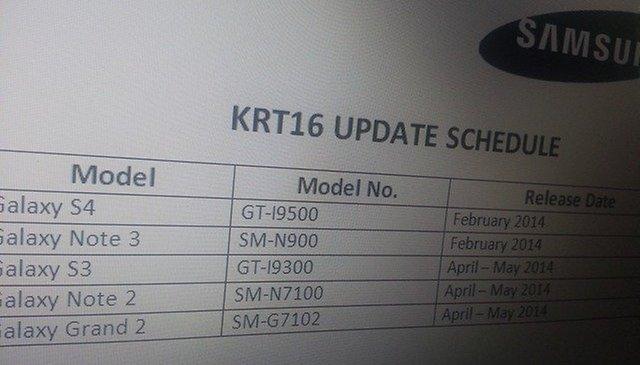 Galaxy S3 deve receber Kitkat entre abril e maio deste ano