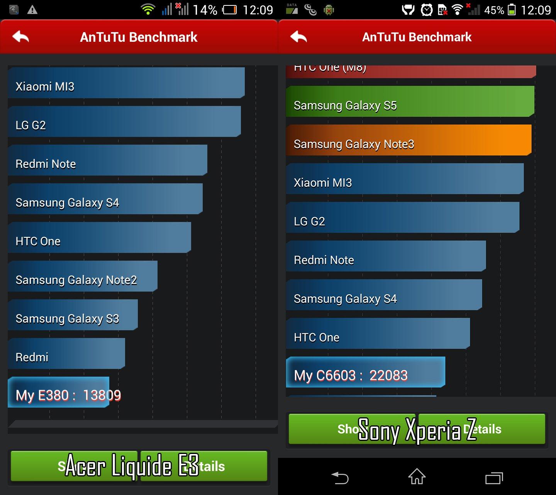 Meine Woche Mit Dem Acer Liquid E3 Plus Androidpit E380 Dual Sim Black Laut Selbst Soll Das Frs Gaming Gemacht Sein Gut Ich Bin Jetzt Nicht So Der Hardcore Zocker Aber Fr Gelegenheitsspiele Reicht Es Auf