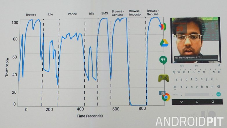 AndroidPIT Google I O 2015 ATAP Project Vault trust score demo