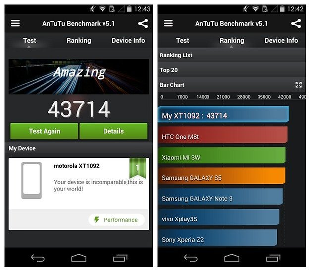 AndroidPIT Moto X 2014 AnTuTu