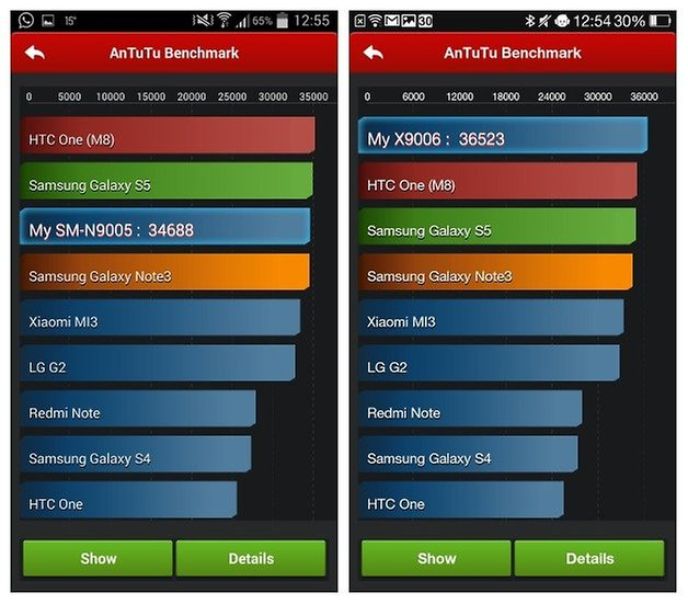 AndroidPIT Note3 Find7a AnTuTu
