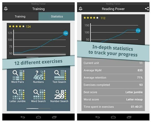 AndroidPIT Reading Trainer