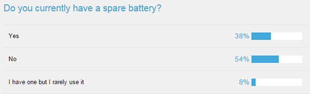 AndroidPIT Samsung survey battery 1