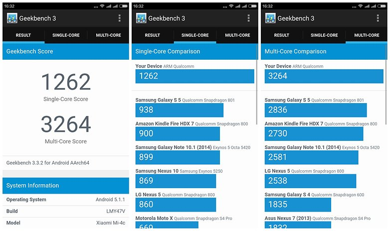 AndroidPIT Xiaomi Mi 4c Geekbench benchmark results