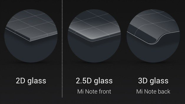 AndroidPIT Xiaomi Mi note glass