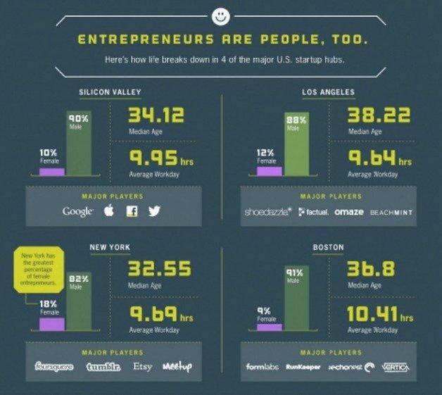 EntrepreneurData