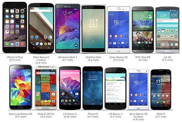 Nexus6 flagship size comparison