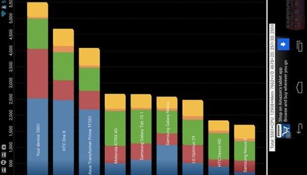 Nexus 7 'Razor' specs and benchmarks leak