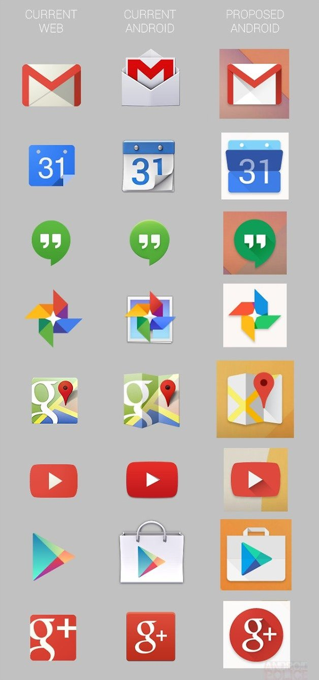 Proposed Google Android Icons
