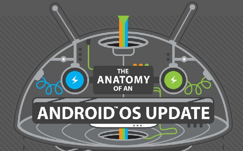 AndroidPIT HTC Anatomy of an Android update infographic