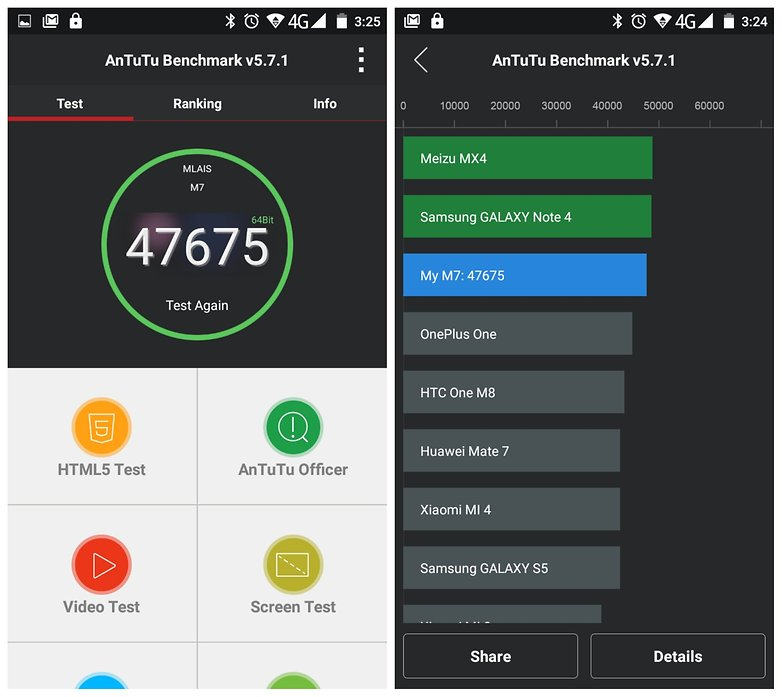 AndroidPIT Mlais M7 AnTuTu benchmark