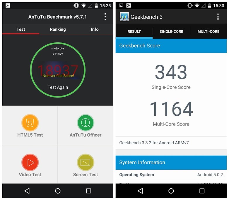 AndroidPIT Moto G 2014 Lollipop AnTuTu Geekbench benchmark