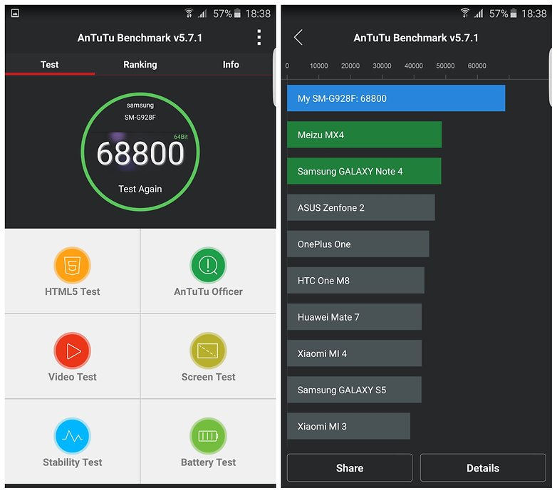 AndroidPIT Samsung Galaxy S6 Edge Plus AnTuTu benchmark