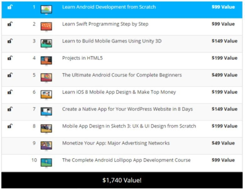 AndroidPIT deals android developer bundle value