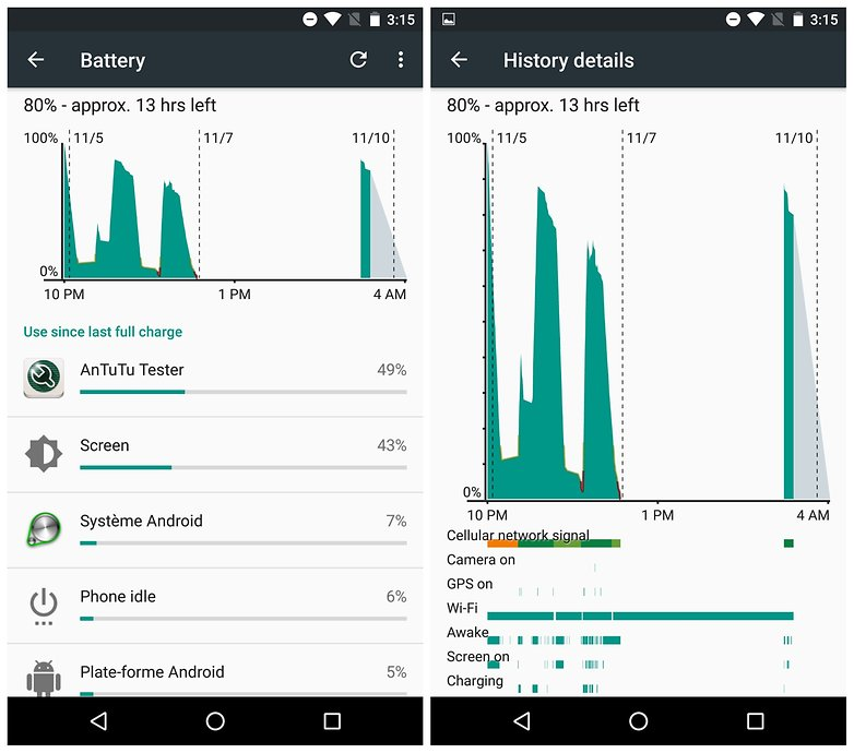 AndroidPIT Nexus 6P Android 6 0 Marshmallow battery usage