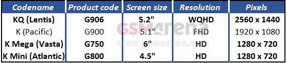 s5 prime mini screen gsmarena