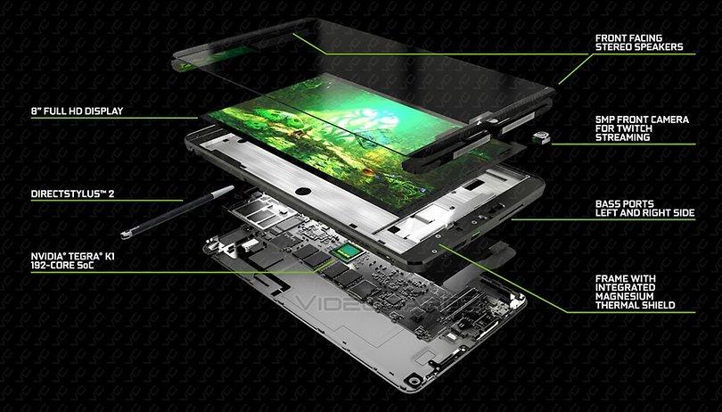 Vazam fotos e especificações do novo Nvidia Shield
