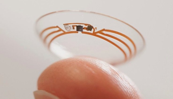Google Glass is so yesterday: how about Google Contacts?