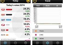 Neu: Wahlbarometer-App zur Bundestagswahl 2013