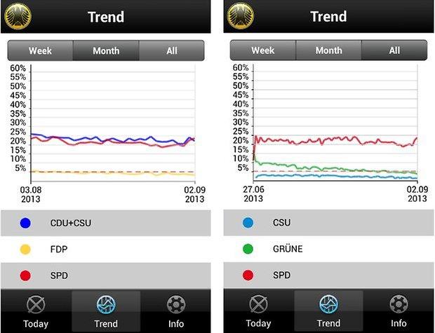wahlbarometer app screenshot 02