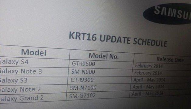 Android 4.4 KitKat sur Galaxy S3 : la mise à jour se fera après tout ?