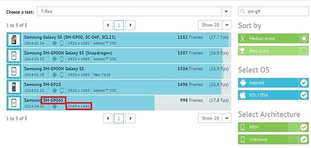 SM G906S benchmark scores