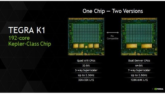 World's first 64-bit ARM processor for Android, Nexus 8 will be powerful