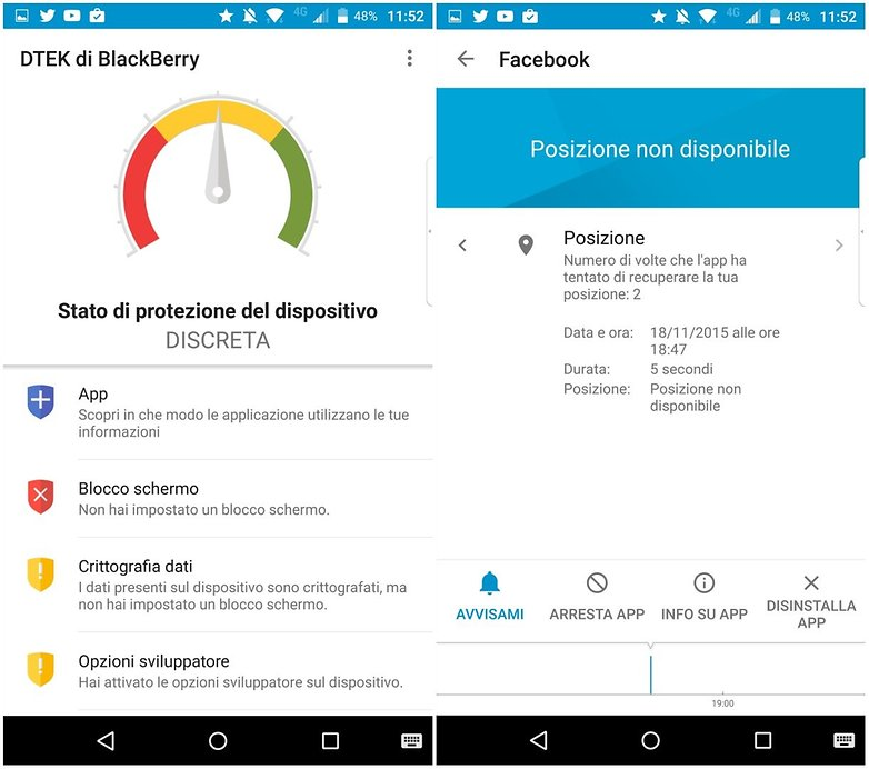 blackberry dtek ita
