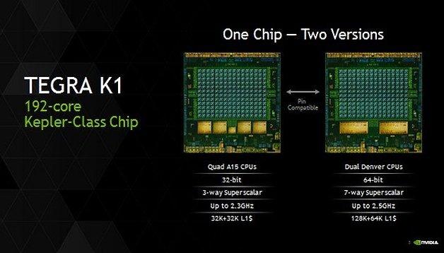 Nvidia Tegra K1 'Denver' - Llega el procesador de 64-bit para Android