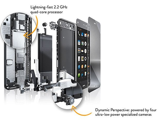 amazon fire phone internals