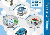 5G: EU-Kommission und Korea wollen mobiles Internet bis 2020 zehnmal schneller machen