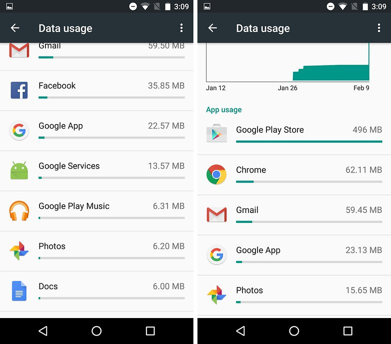 facebook android vs website data usage