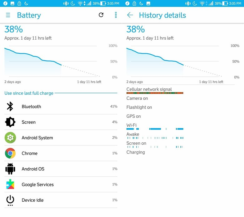 android battery graph 2017