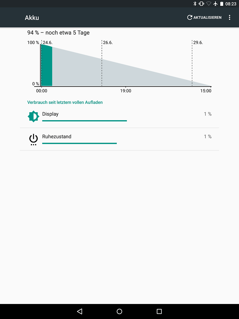 android m akkulaufzeit battery life de