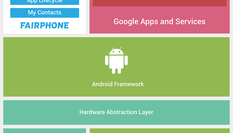 How does Android feel without Google? | AndroidPIT