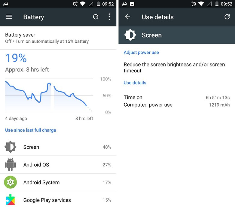 nokia 6 battery usage