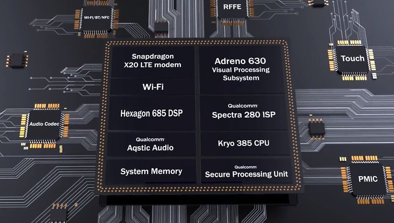 snapdragon 845 schema qualcomm
