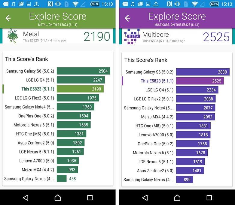 sony xperia z5 compact vellamo benchmark result