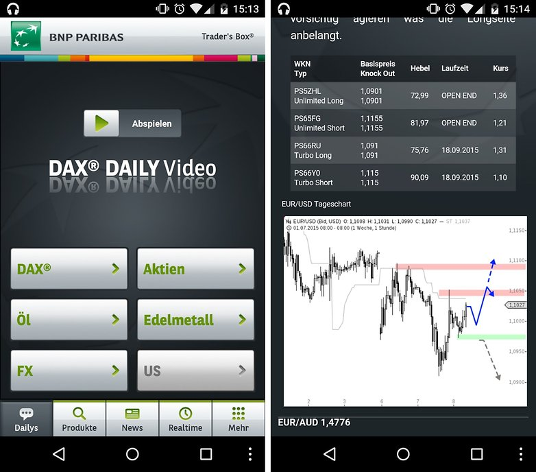 traders box daily