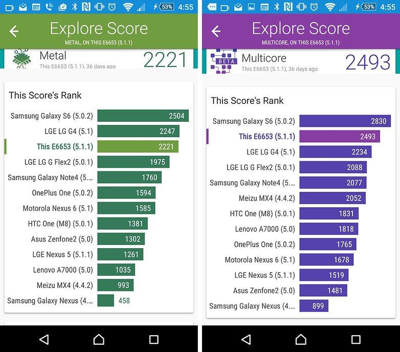 vellamo xperia z5 results benchmark