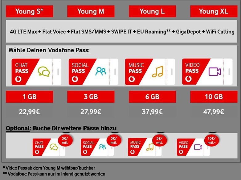 vodafone pass young